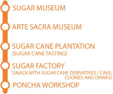 Sugar cane tour route